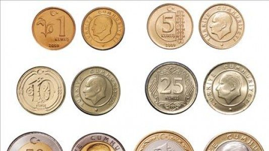 Валюта Турции — Турецкая Лира. Курс турецкой лиры к рублю
