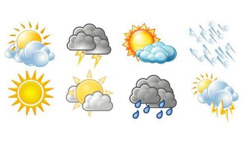 Погода в Турции сегодня и по месяцам